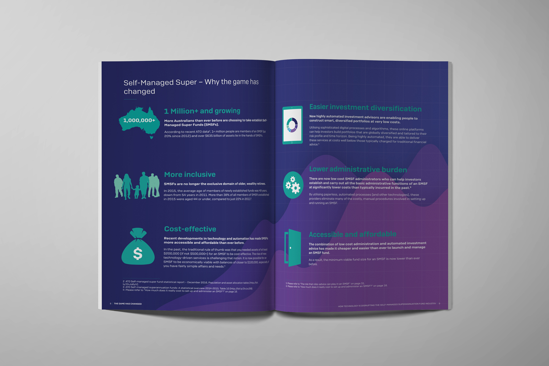Six Park's SMSF white paper - 'The game has changed' designed by Six Foot Seven